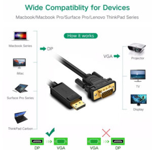 ugreen dp to vga converter cable in pakistan